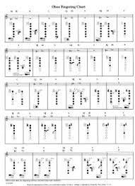 Baroque Oboe Fingerings And Exercises