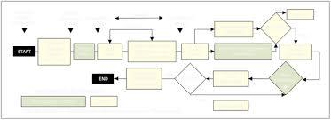 Bid Proposals Step By Step Flowchart Diagrams Clear