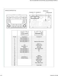 2007 kia sportage radio wiring diagram ~ wiring diagram portal ~ \u2022 2012 kia rio radio wiring diagram kia speakers wiring diagram wire center u2022 rh 45 76 62 56 2012 kia soul wiring diagram kia electrical wiring diagram