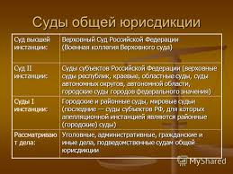 Правовые акты судов общей юрисдикции Спортивный клуб ДАРВИН Правовые акты судов общей юрисдикции