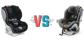 britax vs chicco who makes the best