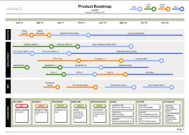 Product Roadmap Style 02 Full Jpg