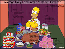 Graphics Average Daily Food Intake Of Homer Simpson Seinfeld Cast