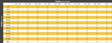 Baseball Bat Chart Height Weight 53 Prototypical Wood Bat Weight Chart