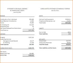 Financial Summary Template Finacial Report Cityesporaco 7