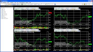 Intraday Charting Software Iguidestocks Nse Eod And Intraday Trading Software Review