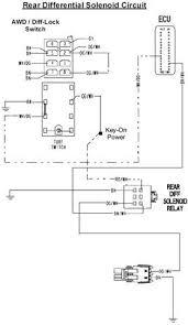 2003 polaris sportsman 500 wiring diagram 2003 2003 polaris ranger 500 wiring diagram wiring diagram and hernes on 2003 polaris sportsman 500 wiring