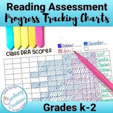 What Is Dra Reading Level Chart Dra Reading Progress Tracking Charts Grades K 2