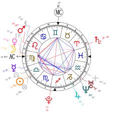 Astrology And Natal Chart Of Bella Hadid Born On 1996 10 09