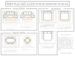 rug size for queen bed what 5x8 under area