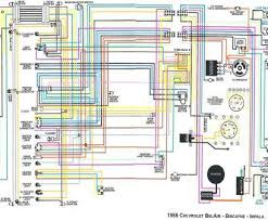 2004 silverado starter wiring diagram most wiring diagram 98 isuzu info photos · 2004 silverado starter wiring diagram creative starter 2004 chevy impala luxury 64 chevy impala wiring