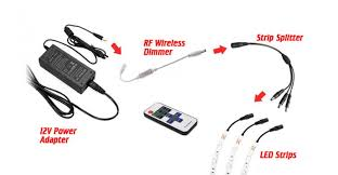 splitter cables for led strip lights