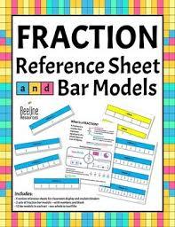 Fraction Reference Sheet Easy Prep Bar Models Numbered Blank 1