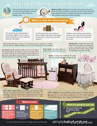 baby furniture for less. Tips On Setting Up Your Nursery Infographic And What Baby Furniture You Need Other Things For Less