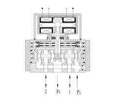 Excellent Electro Hydraulic Servo Valve Servo Valve Buy Servo Valve Electrohydraulic Servo Valve Servo Proportional Hydraulic Valve Product On