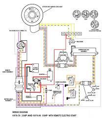 unique johnson 115 outboard wiring diagram 100 johnson 8 hp Mercury 14 Pin Wiring Diagram at 1981 Mercury 115 Wiring Harness