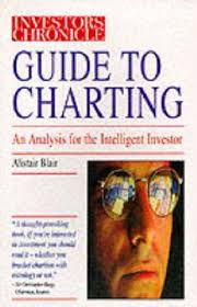 Intelligent Charting Investors Chronicle