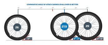 Bike Wheel Size Chart Mountain Bike Wheel Sizes Past Present And Future Explained