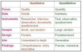research methodology quantitative and qualitative research