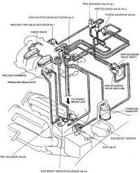 ford fuse box diagram 1998 escort on ford images free download 98 Ford Escort Zx2 Fuse Box Diagram ford fuse box diagram 1998 escort 16 2002 ford zx2 fuse box 1998 mercury grand marquis fuse box diagram 1998 ford escort zx2 fuse box diagram