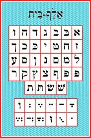 Alef Beis Chart