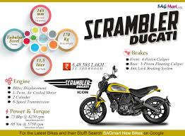 ducati scrambler icon yellow 2016 infographic sagmart