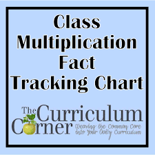 Class Multiplication Facts Tracking Chart The Curriculum