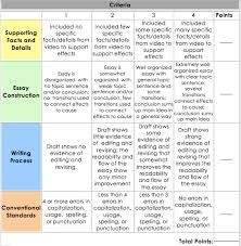 sindicato dos engenheiros do estado do acre senge ac how to  how to write informative essay jpg