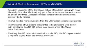 Form 8 K Adtalem Global Education For May 22