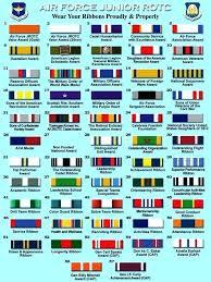 Us Air Force Medals Order Of Precedence Chart Medal Rack Builder Rehobothemc Org