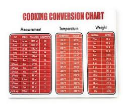Cooking Conversion Chart Measurement Temp & Weight Conversion 4X5 ...