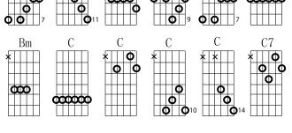 Hawaiian Slack Key Guitar Chord Chart Guitar Ukulele Poly Moa