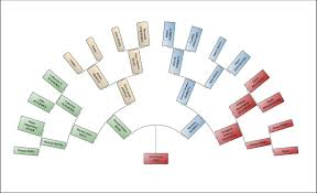 My Fan Chart Family Tree Maker Making Colorful Charts Ancestry Blog