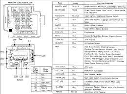 2000 jeep grand cherokee laredo fuse box diagram easela club 2000 jeep grand cherokee interior fuse box diagram wiring diagram for 3 way switch major fuse box diagrams schematics 2000 jeep grand cherokee laredo