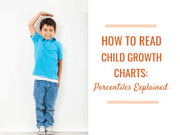 How To Read Child Growth Charts Percentiles Explained