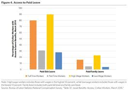 Charts Of The Week Paid Family Leave Metro Unemployment