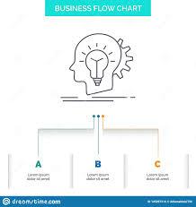 Design Thinking Chart Creative Creativity Head Idea Thinking Business Flow