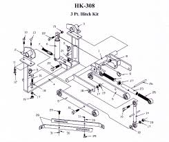 allis chalmers 200 wiring diagram allis wiring diagrams allis chalmers electrical wiring diagram basic small engine wiring