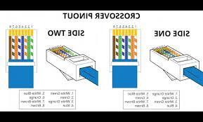 top ac amp meter wiring diagram 5 ammeter wiring diagram cable trending t1 wiring diagram rj45 t1 crossover cable rj45 pinout wiring diagrams for cat5e or cat6