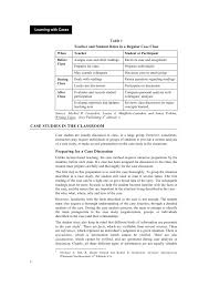 LifeSciTRC org   General Collection  Case Studies for Anatomy and     Top Notch Teaching Developing a teaching case study  the difficulties faced by students  as  viewed by faculty