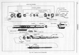 1971 chevy c10 wiring diagram 1971 discover your wiring diagram 67 camaro turn signal wiring diagram