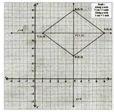 Plot The Points A 9 6 And B 5 9 On The Graph Paper These Two