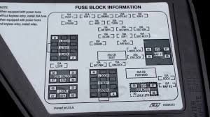 chevy 1500 suburban 2000 2006 fuse box location youtube 2001 Gmc Sierra Fuse Box chevy 1500 suburban 2000 2006 fuse box location 2001 gmc sierra fuse box diagram