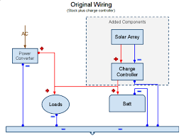 wiring diagram for rv solar the wiring diagram getting rv solar and shore power to coexist nicely akom s tech wiring diagram