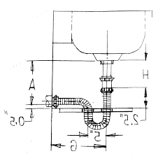 utility sink drain height sink drainage great gracious kitchen sink rough in plumbing height awesome size utility sink drain height