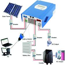 mppt solar charge controller circuit diagram images mppt solar mppt solar charge controller circuit diagram also