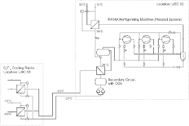 concepts of refrigeration circuit design for cms tracker cooling fig 6 secondary circuit liquid coolant