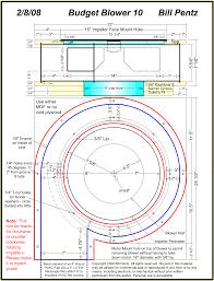 Impeller Housing Design Impeller For Leaf Vac Dust Collection Shop Dust