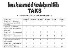 Texas 8th Grade Math Chart Mathtaks