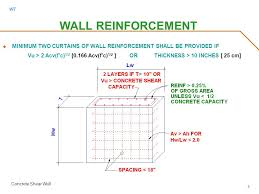 Small Picture Concrete Shear Wall Design ppt video online download
